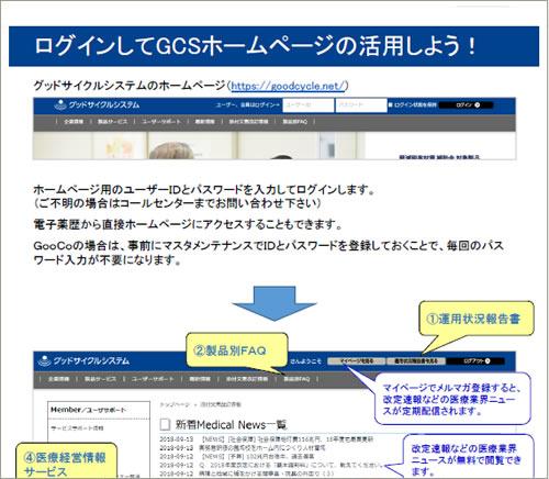 GCSホームページ活用ガイド